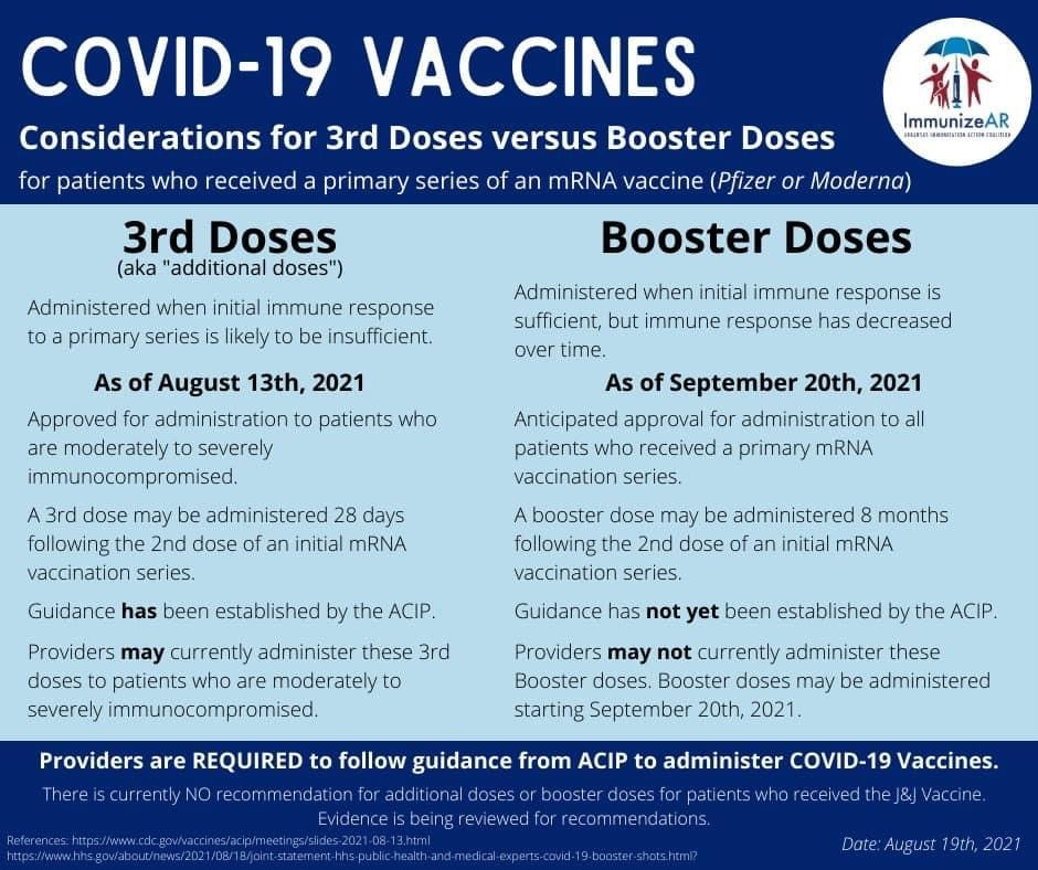 who qualifies for a 3rd dose of COVID vaccine